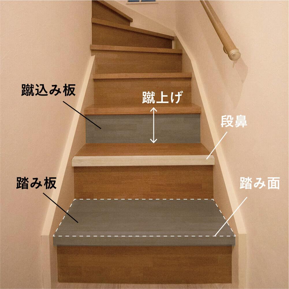 階段のパーツの名前